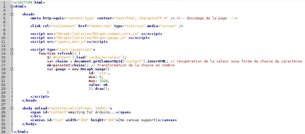 Différentes applications web carte arduino yún